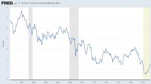 cours de l'Or : taux à 10 ans FED